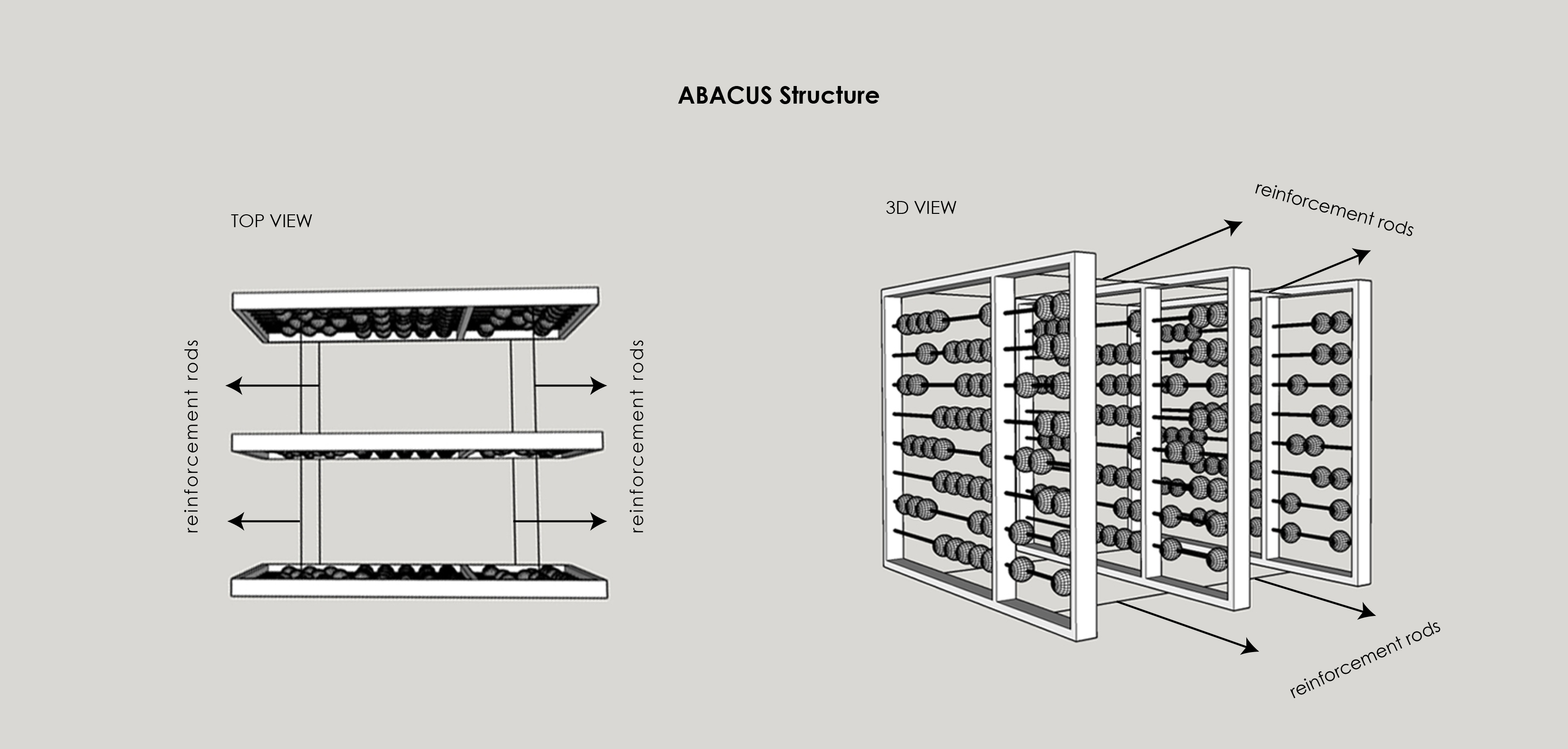abacus-structure-reinforcement
